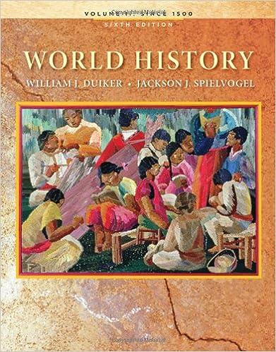 Amazon world history volume ii 9780495569039 william j world history volume ii 6th edition fandeluxe Choice Image