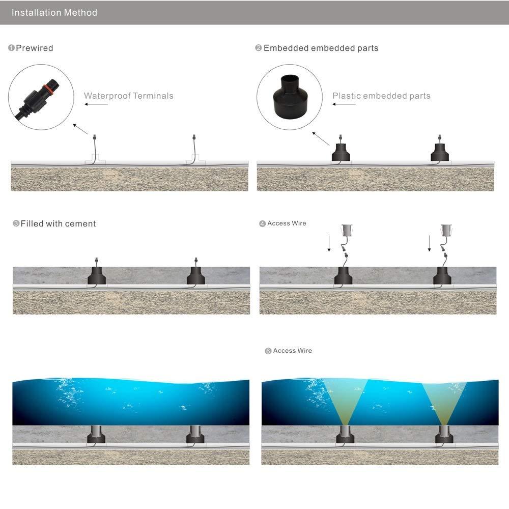 DLGGO 3w Sicher AC 12V Edelstahl IP68 wasserdicht vertiefte LED Unterwasser RGB-Teich-Lache-Punkt-Licht im Freien Flutlicht silver 6000K for Garten Rasen Pool Marine Boat Yacht Landschaft Down