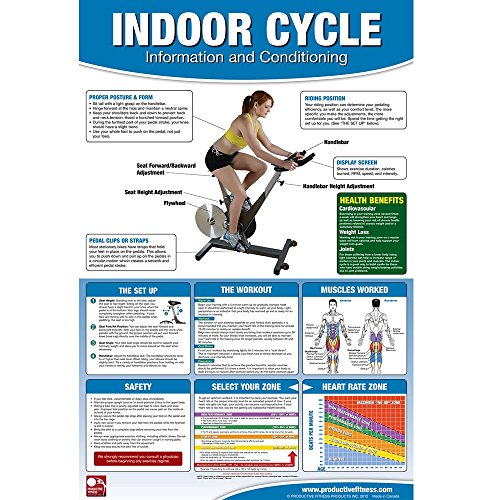 Laminated Training Exercise Productive Fitness product image