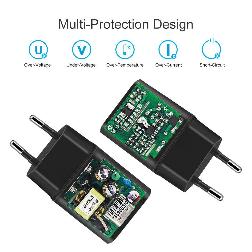 BERLS alimentación Cargador USB Cable para Sony Playstation ...