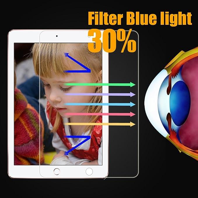 perfectsight iPad Pro Protector de Pantalla, Anti luz Azul Filtro ...
