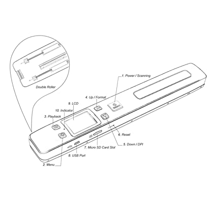 Amazon Com Handheld Usb Mobile 1050dpi High Speed Portable Wand