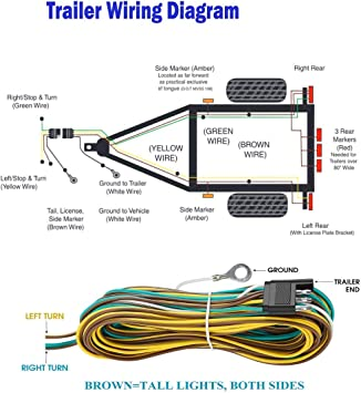 Amazon Com New 25 Foot 4 Wire 4 Flat Trailer Light Wiring Harness Extension Kit 4 Way Plug 4 Pin Male Female Extension Connector Wishbone Style With 18 Gauge White Ground Wire Automotive