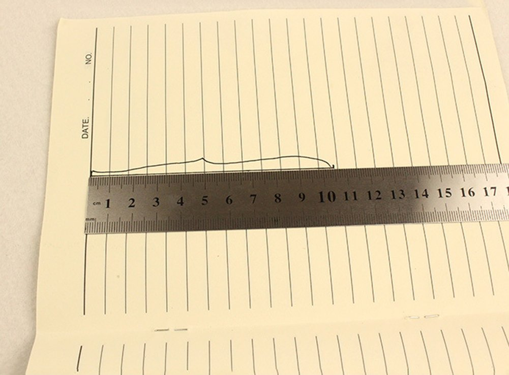 Haodou 3Pcs Edelstahl Lineal Metall Stahlma/ßstab mit Umrechnungstabelle,15cm,20cm,30cm