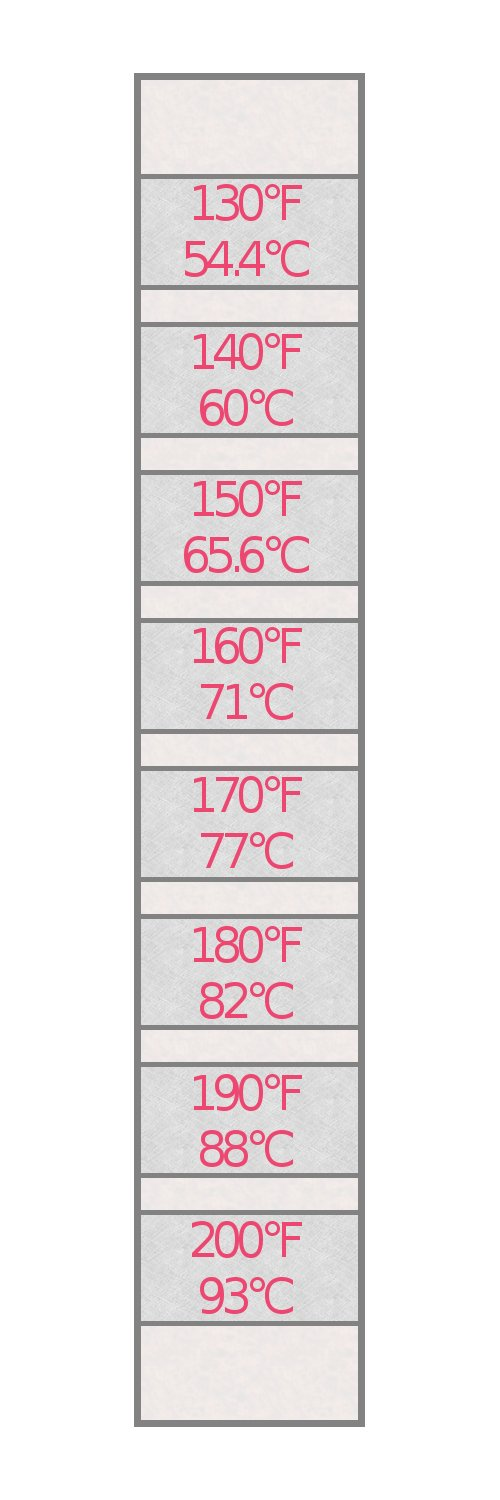 8-Temp Thermolabel Classic 130-200°F Temperature Label Pack of 16 Labels