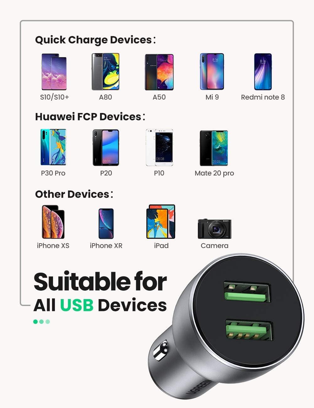UGREEN Cargador Coche Carga R/ápida 36W Mini Cargador de Coche para iPhone11 X 8 Samsung S10 Huawei P30 Mate 20 etc Quick Charge 3.0 Doble USB Puerto Cargador M/óvil para Coche Multiple Protecci/ón
