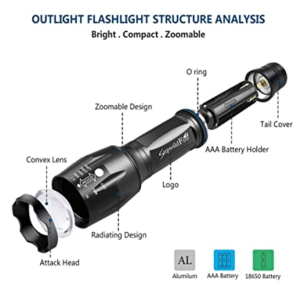 Fabal Led Powerful AAA Torch Waterproof Xml-L2 Zoom 5 Mode Led Flash Light Rechargeable (Black) - - Amazon.com
