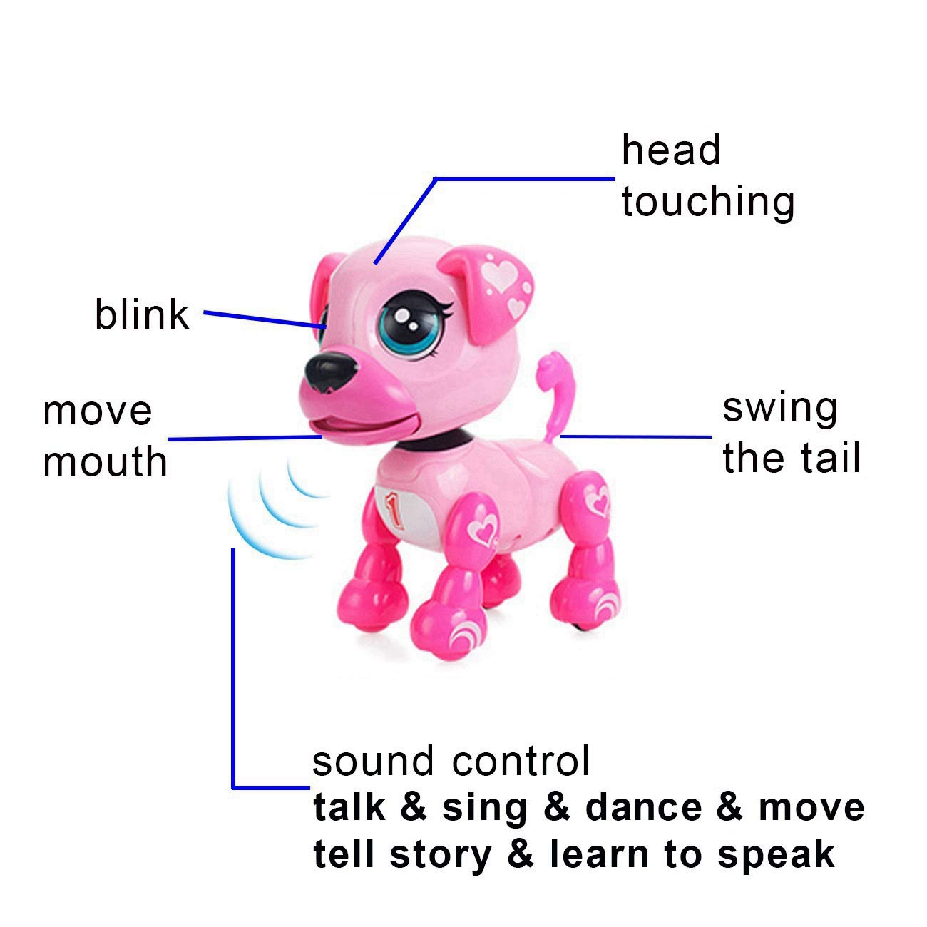 amdohai Interactive Puppy - Smart Pet, Electronic Robot Dog Toys for Age 3 4 5 6 7 8 Year Old Girls, Gifts Idea for Kids ● Voice Control&Intelligent Talking (Pink) by amdohai (Image #3)