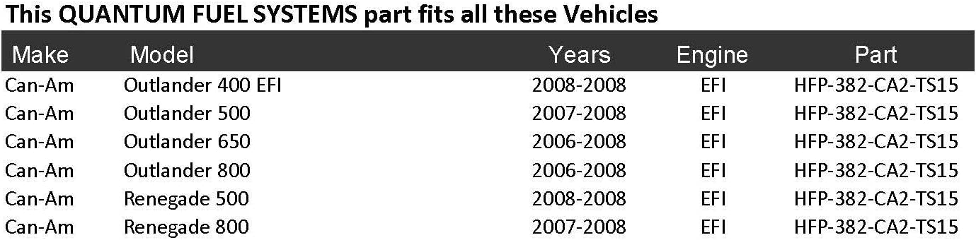 HFP-382-CA2 Can Outlander 400 500 650 800 Renegade 500 800 2006-2008 Quad//ATV Pompe /à carburant avec kit dinstallation
