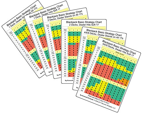 Basic Strategy Chart - Set of Six Blackjack Basic Strategy Cards
