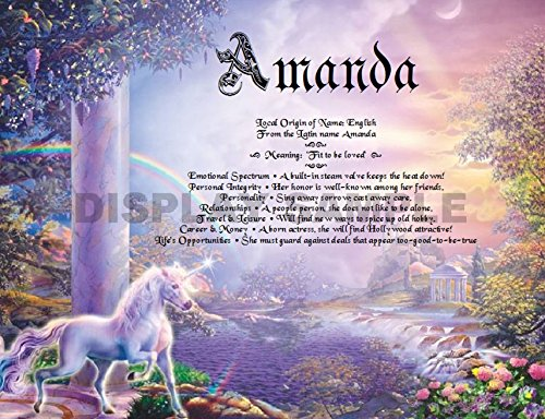 Gift Card Birthday Anniversary Keepsakes by TheNameStore | 100 unique colorful background art theme choices personalized with your name and it's meaning (Unicorn Rainbow) ()