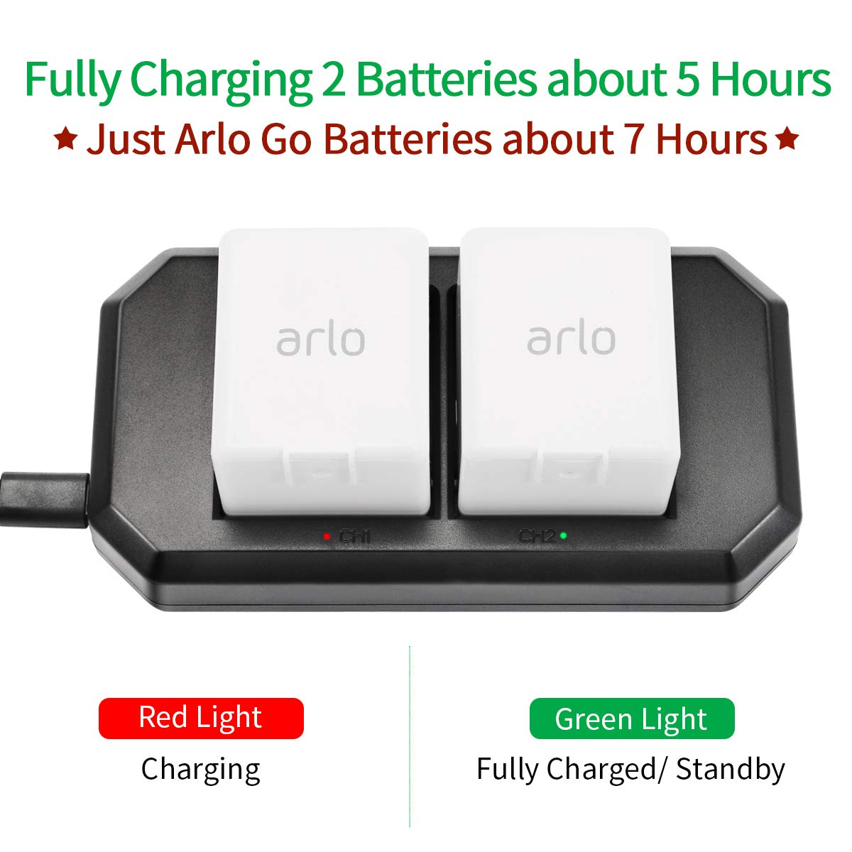 Keenstone Arlo Pro Battery Charger, 2 Port Charging Station with UK Plug for Arlo Pro, Arlo Pro 2, Arlo Go, Arlo Light Rechargeable Batteries