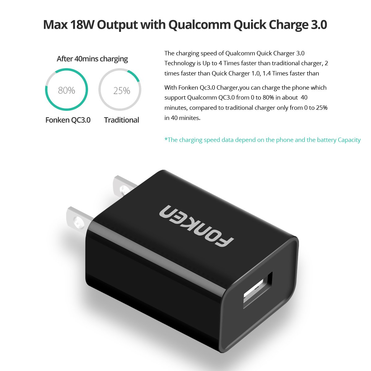 Amazon.com: [2 unidades] Fonken Quick Charge 3.0 18 W USB ...
