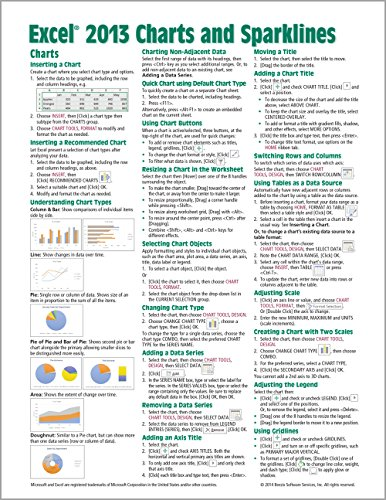 Microsoft Excel 2013 Charts & Sparklines Quick Reference Guide (Cheat Sheet of Instructions, Tips & Shortcuts - Laminated -