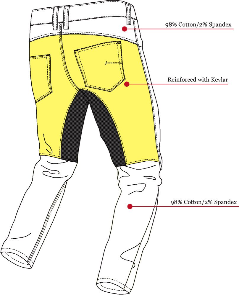 MAXLER JEAN Biker Jeans for men Motorcycle Motorbike riding kevlar Jeans 1614 for summer Black 32 by Maxlerjean (Image #6)