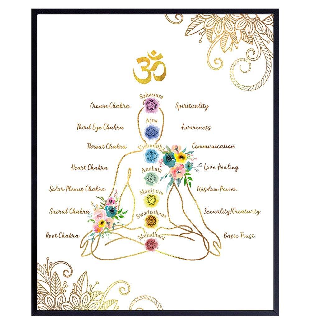 Chakra Decoration Mindfulness Gift Chakra Wall Hanging 10x8 Root Chakra Canvas Zen Wall Art Spiritual Gifts Great For Meditation Altar