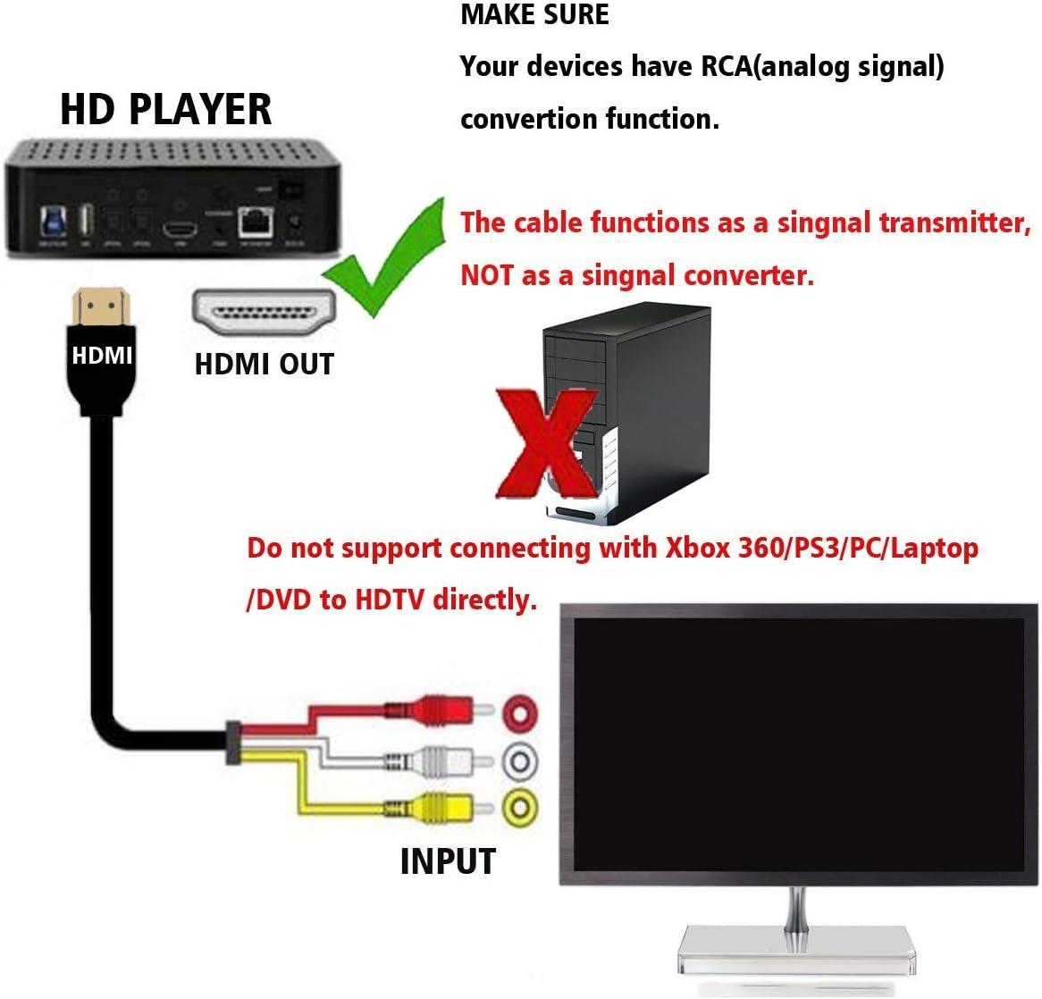 Tomost HDMI macho a 3 RCA Cable Audio Video AV Adaptador Código de extensión para HDTV DVD 1080P y la mayoría de los proyectores LCD Transmisor (sin función de conversión de señal –