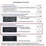 XSKN Avid Pro Tools Shortcut Keyboard Skin Cover