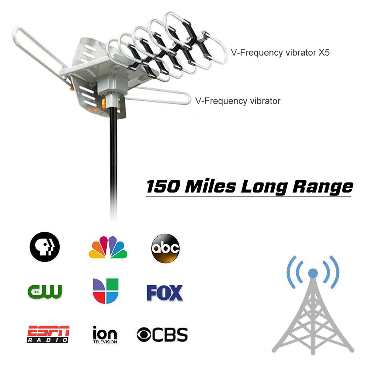 Outdoor HDTV Digital Antenna -150 Miles Range w/ 360 Degree Rotation Wireless Remote - UHF/VHF/1080p/ 4K Ready(Without Pole). Upgraded 2019 Version