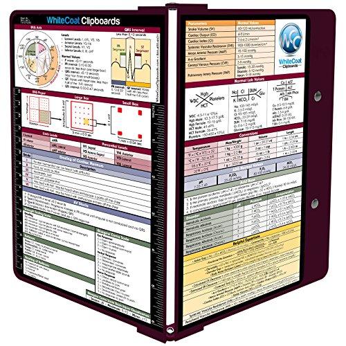 WhiteCoat Clipboard - Wine - Medical Edition