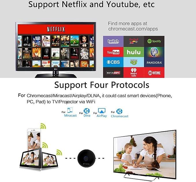 Swiftland Dongle inalámbrico de pantalla Wifi con adaptador Hdmi,receptor para videos de audio,imagen,cámara en vivo y música desde PC,teléfono a ...