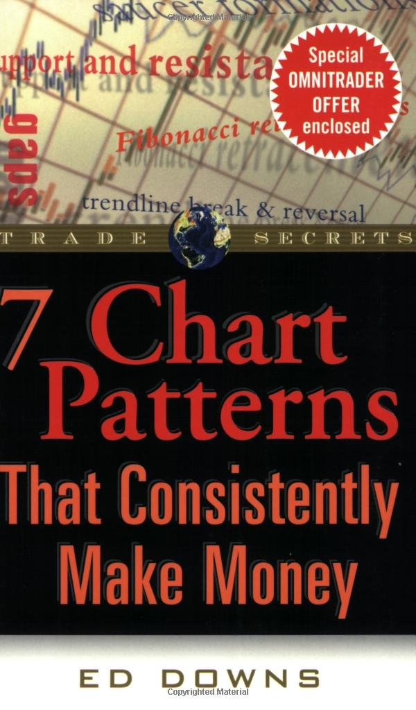 Read Online 7 Chart Patterns That Consistently Make Money pdf