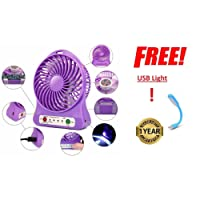 Renyke Mini Portable USB Rechargeable 3 Speed Fan USB Light is Absolutely Free(Color May Vary)