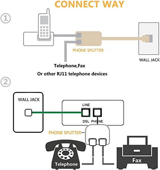 [SCHEMATICS_49CH]  Amazon.com: Uvital RJ11 Duplex Wall Jack Adapter Dual Phone Line Splitter  Wall Jack Plug 1 to 2 Modular Converter Adapter for Office Home ADSL DSL  Fax Model Cordless Phone System, White(2 Packs): | Wiring Diagram Rj11 Splitter |  | Amazon.com