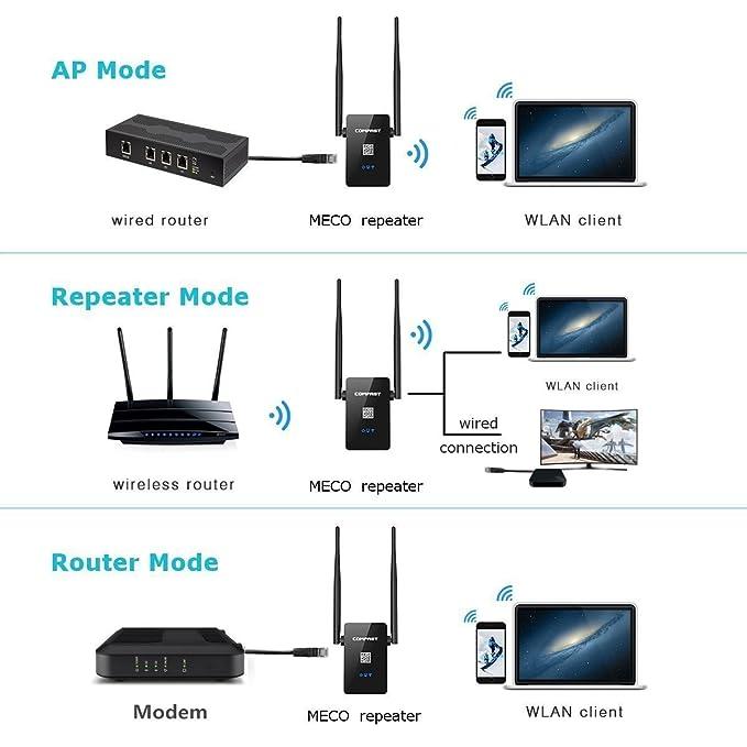WiFi Repetidor Amplificador MECO 300Mbps WiFi Repetidor de Red WiFi Extensor de la Señal Rango cf-wr302s Compatible con Repetidor / Modo de Acceso / Modem ...