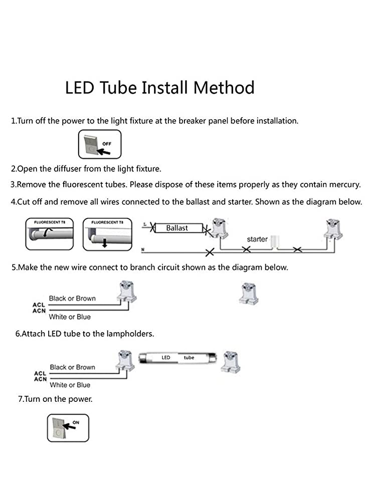 hl 25 pack of t8 led fluorescent tube light 4ft 48 frosted cover rh amazon com