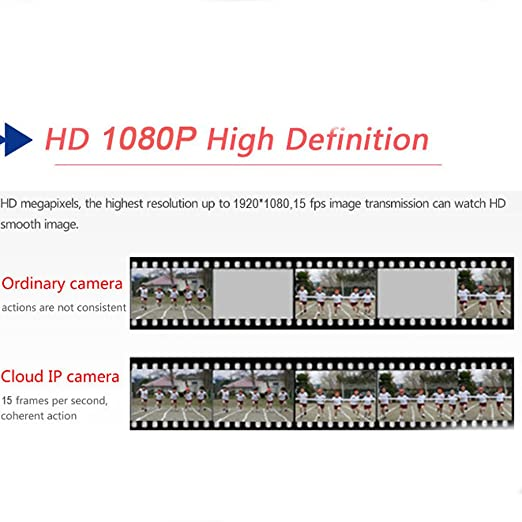 Amazon.com: Dovewill ESCAM WIFI 1080P HD Home Security Camera ...