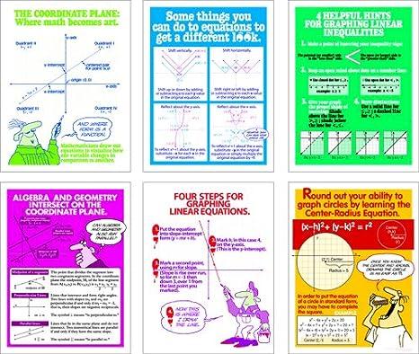 Amazon.com: Graphs of Math Poster Set (6): Kitchen & Dining