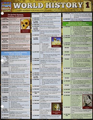 World History 1 (Quick Study Academic)