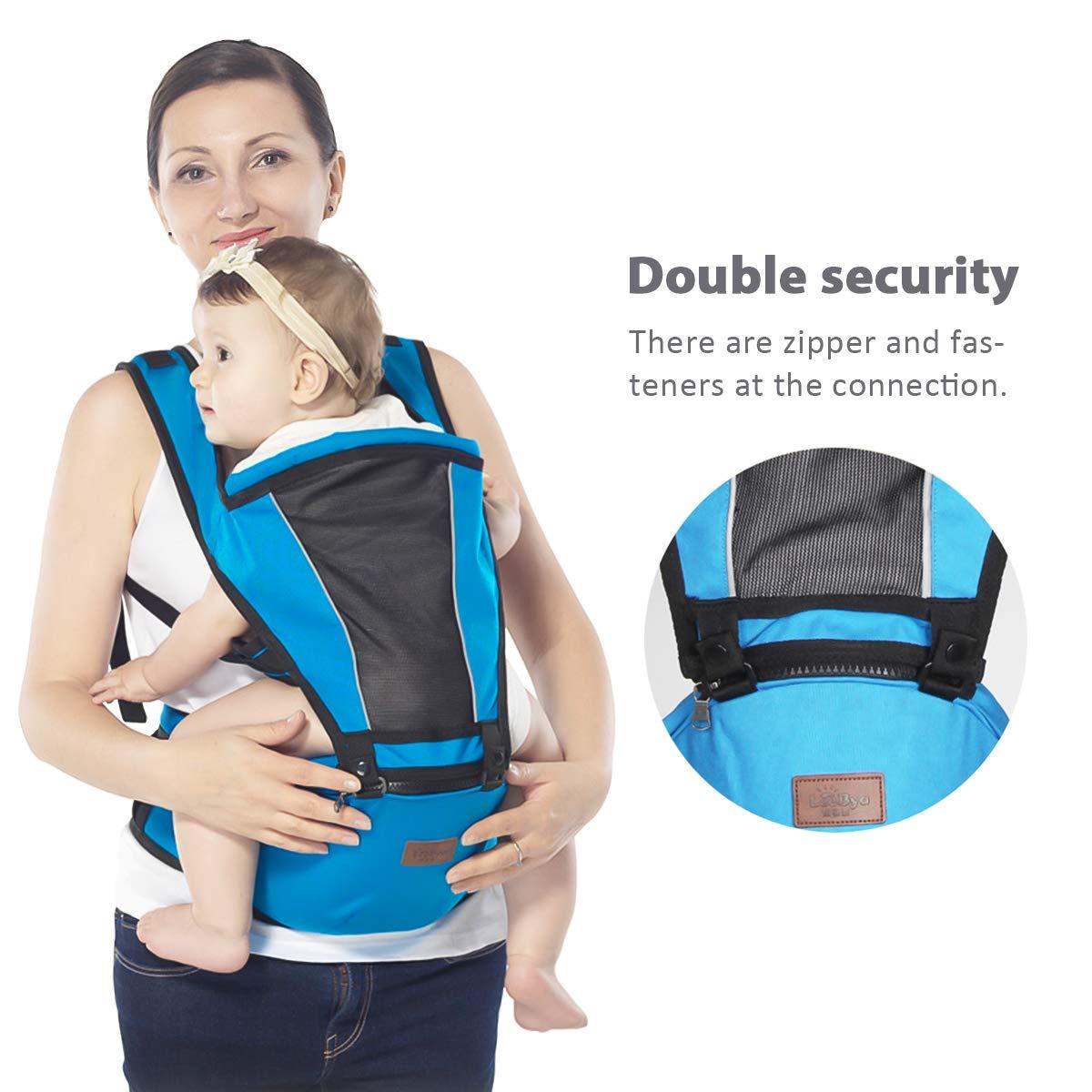 Ergonomisch,6 Tragende Positionen,Angepasst an Ihr Kind wachsende,Einfach zu tragen und Einfach Mama,Ideal Geschenk Blau SONARIN 2018 Premium Hipseat Babytrage,vorne,horizontal,Multifunktional