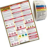 How To Read A Safety Data Sheet (SDS/MSDS) Poster, 24 x 33 Inch, UV Coated Paper With SDS Stickers/MSDS Stickers, 250 Per Roll (Poster and Sticker) by Safety Supply Mart