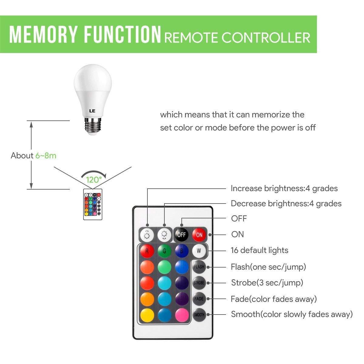 LE Lighting EVER LED Ampoules de Couleur E27, avec 16 Couleurs de Changement et Blanc Chaud 2700K, Ampoule RGBW E27 6W, Ampoule LED Multicolore avec Télécommande Incluse, Lot de 2