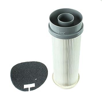 Ironing & Vacuuming 2 x Pre & Post Motor HEPA Filter Kit for Vax Powermax VRS1-R VRS3R VRS1-B VRS3B