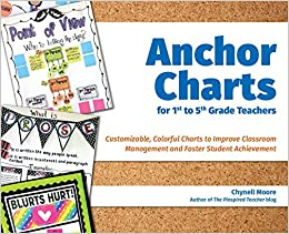 Anchor Charts for 1st to 5th Grade Teachers: Customizable Colorful