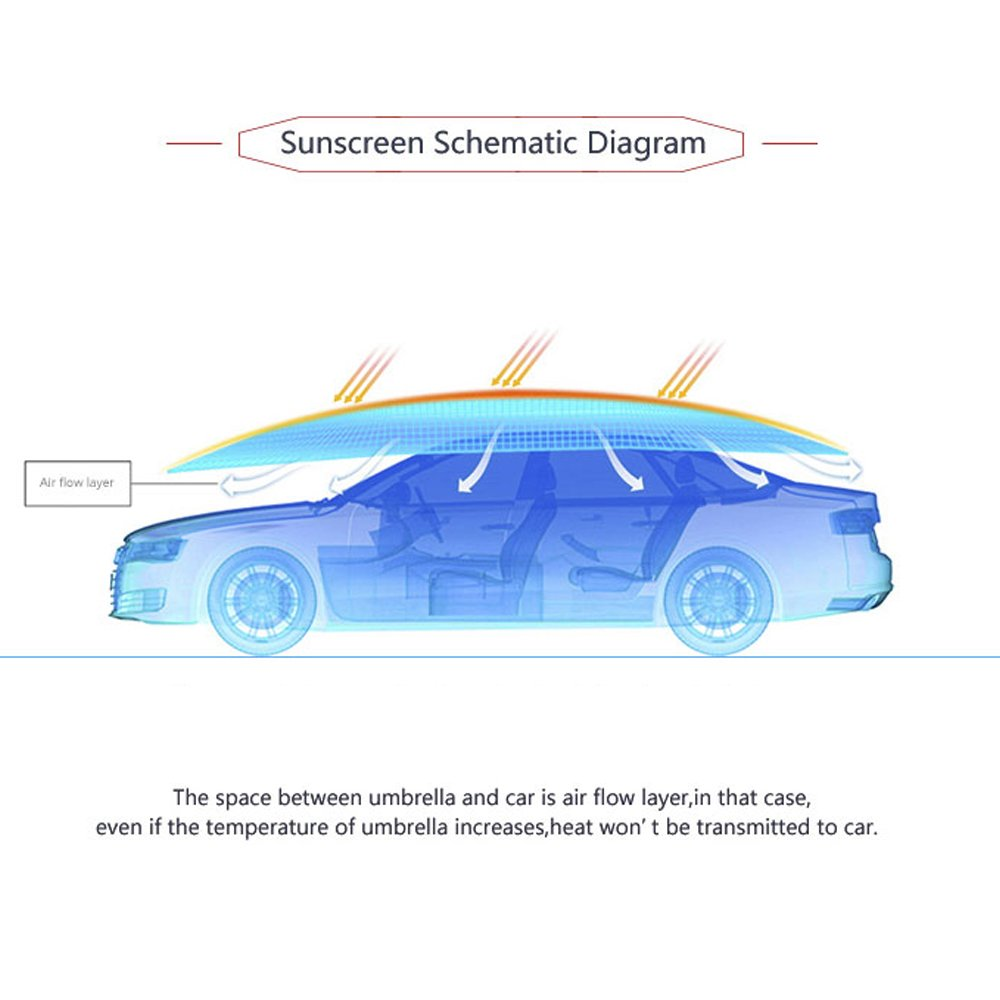 Car Cover Automatic Folded Remote Control Portable Auto Mobile Heat Engine Diagram Protection Umbrella Shelter Hood177l91w Automotive