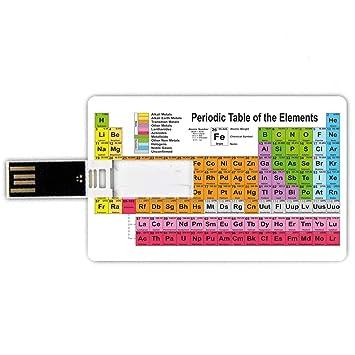32GB Forma de tarjeta de crédito de unidades flash USB Tabla ...