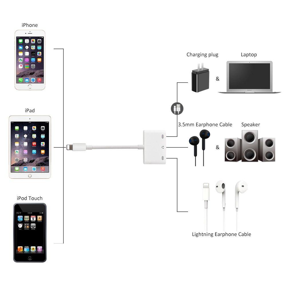 3 en 1 Dual 3.5mm Adaptador de Carga de Audio Converter Splitter Earphone Jack Cargador de Audio Cable para Phone Xs//XR//X//8//8P//7//7P para Pad Air//Pro-Support iOS 12-White