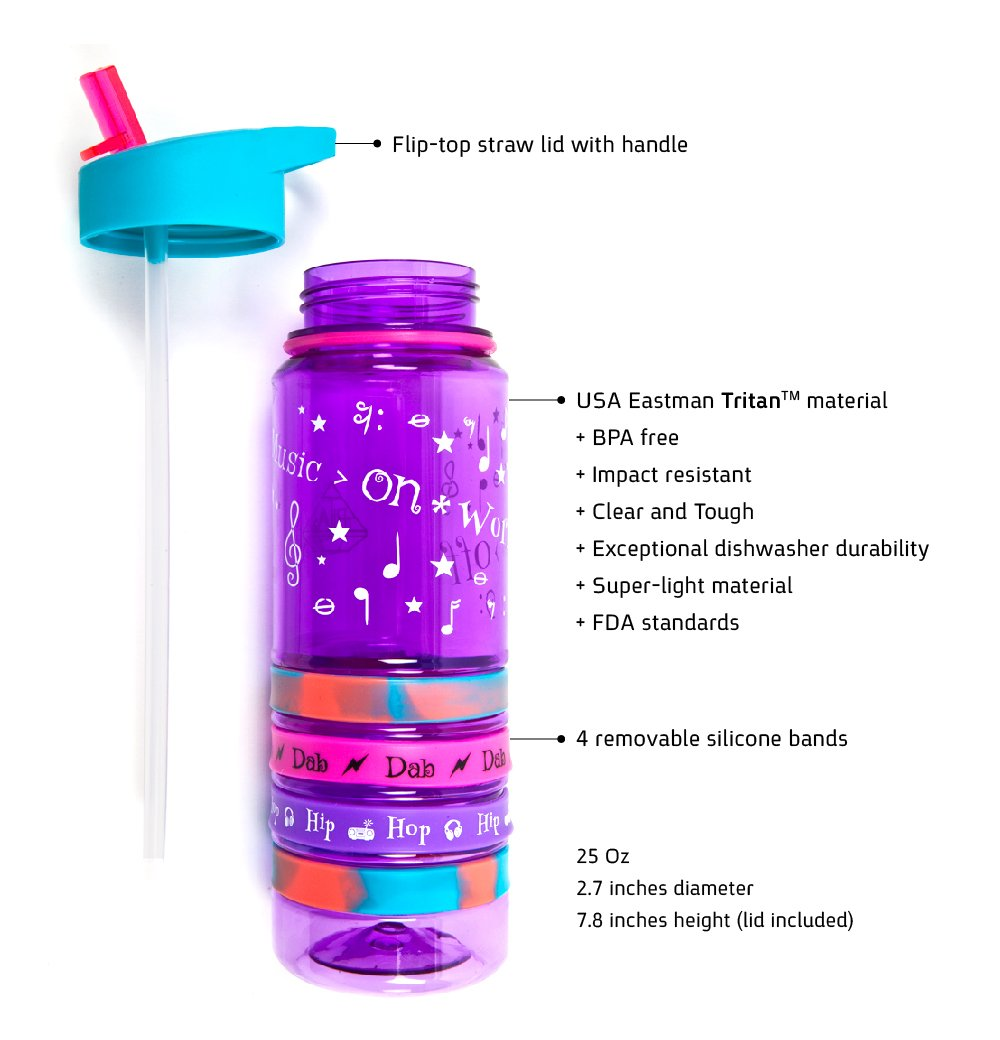 Trendy Transparent Tumbler with 4 Silicone Wristbands and Built-in Straw Q Me COOL BANDS CAMOUFLAGE ARMY PINK Tritan Water Bottle Holds 25.4 Ounces