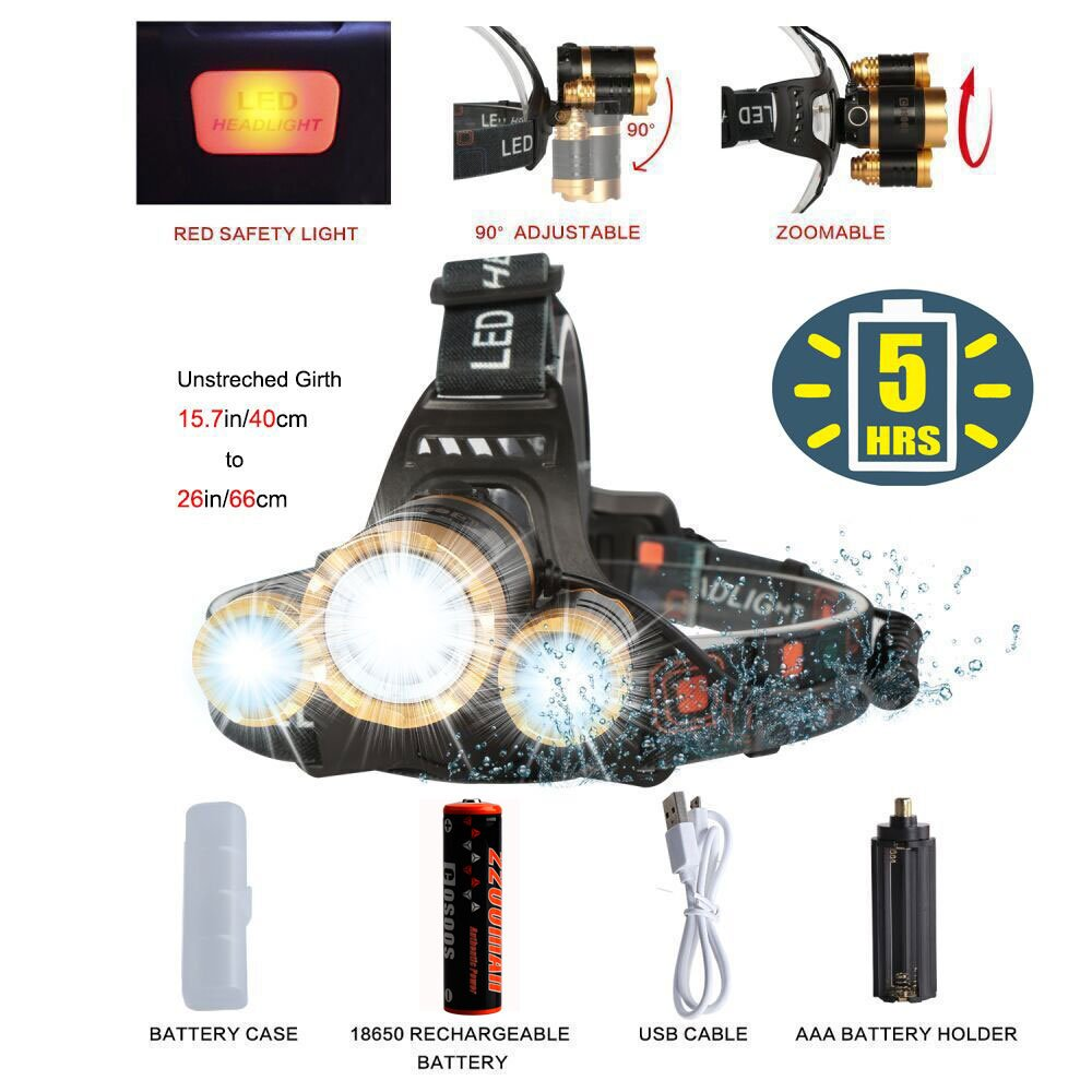 Headlamp Flashlight Xtreme Bright,with Rechargeable Lithium Battery,COSOOS Zoomable 4-Mode LED Hardhat Light,Hard Hat Headlamp,Survival Kit for Emergency,Hurricane,Power Outage,Support AAA Battery