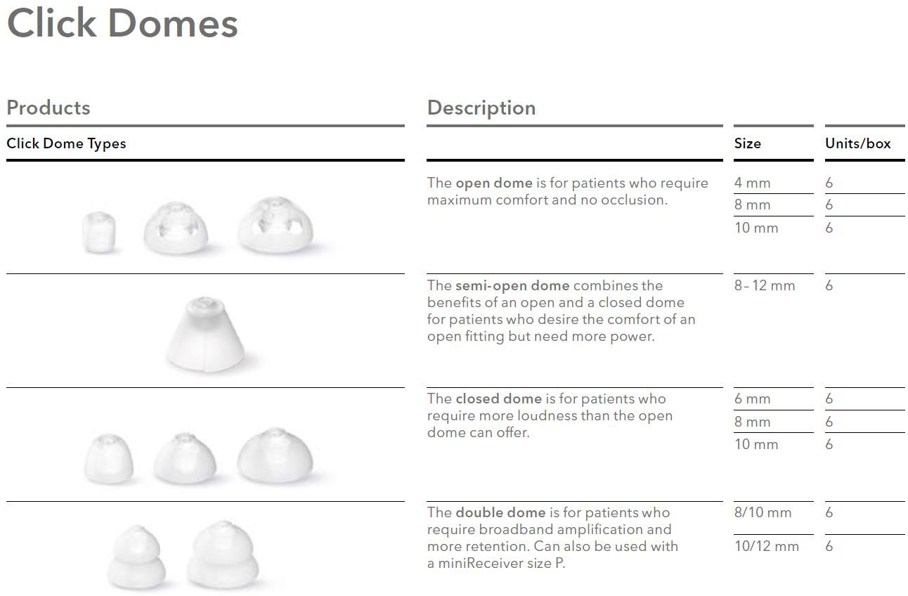 Siemens Signia Pack of 6 Click Dome for Siemens Signia RIC Hearing Aid (SEMI Open)