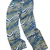 Milwaukee Brewers ZUBAZ Blue Yellow Vintage Style Zebra Retro Logo Pants