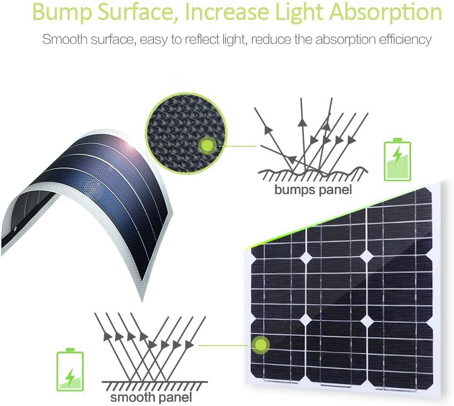 Portable Flexible-Solar-Panel-Charger Small Solar Panels for Science Projects Wireless Charger 1 Watt 6 Volt Thin-Film-Roll-up-Bendable-Amorphous-Solar-Panel Cell DIY for Car Camping Solar Charger