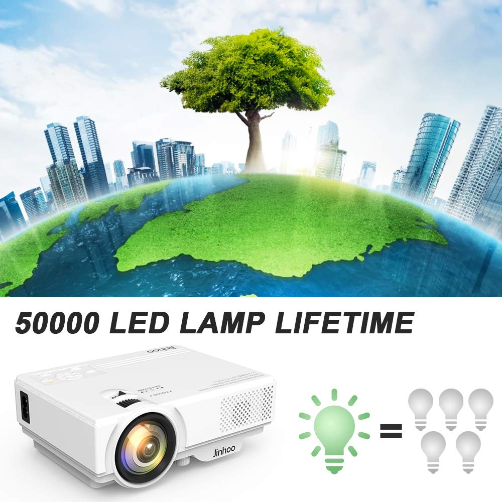 2019 Newest, Mini Projector 1080P Supported, 2400 Lumens HD Video Projector with 176'' Projector Size, 50000 Hours Lamp Lifetime, Compatible with HDMI, VGA, AV, USB for Home Theater, Movie and More
