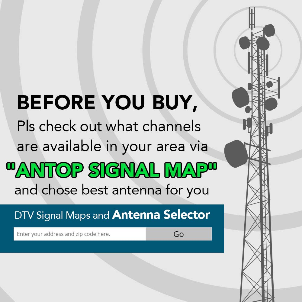 What antenna to buy to the country 52