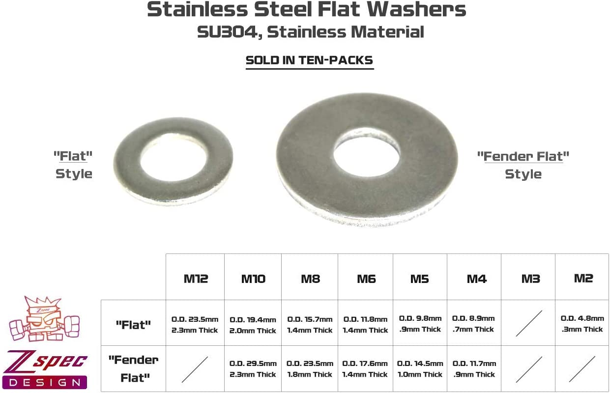 ZSPEC Design M4 Flat Washers SU304 Stainless 10-Pack