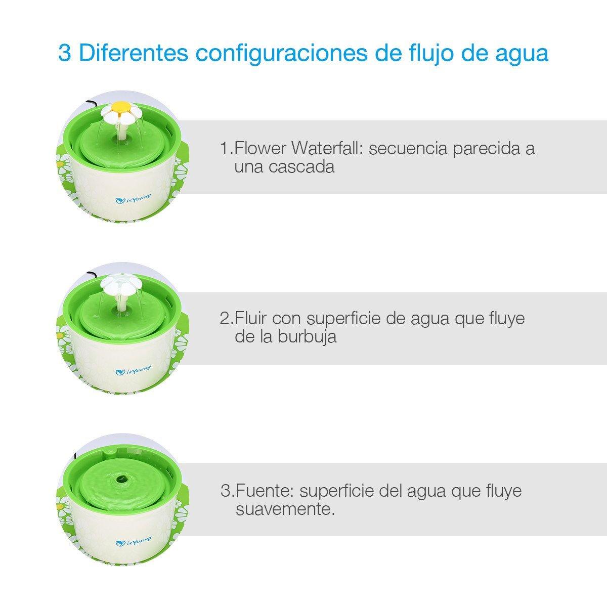 isYoung Fuente de Agua Gatos y Perros, Dispensador de Agua Automático para Mascotas, Bebedero Automático 1.6 L de Gato, Perro, Sano e Higiénico, con Filtros de Carbón